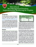 Silvicultural Best Management Practices Implementation Monitoring for Virginia - 2015